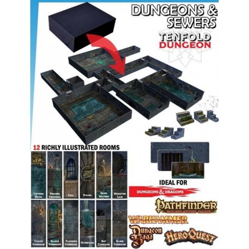 TENFOLD DUNGEON - DUNGEON & SEWERS - TABLETOP MODULARE (copia)